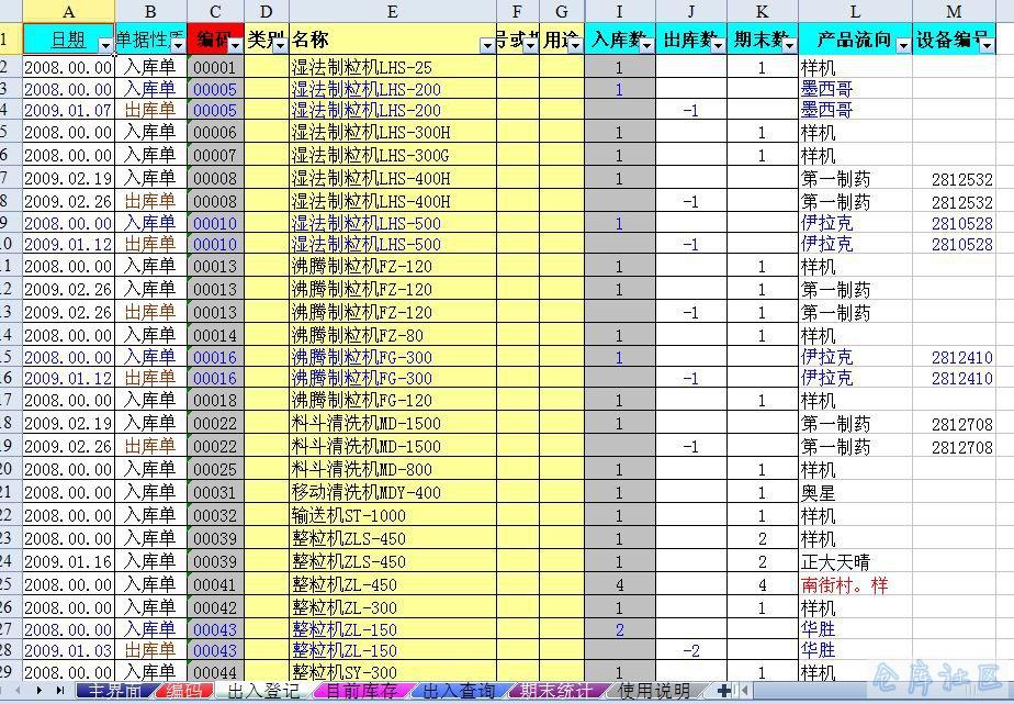 仓库管理台账表格模板