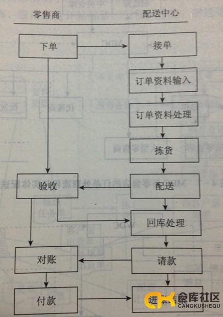 上海人口信息平台_上海养老服务平台拟下月推出 上海人口老龄化现状分析 图
