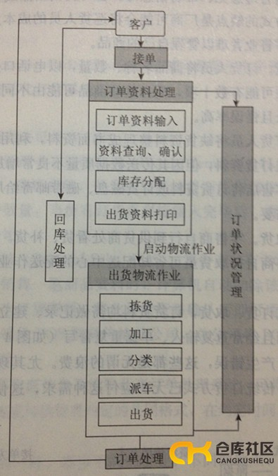 学生人口信息模板_人口信息交流平台